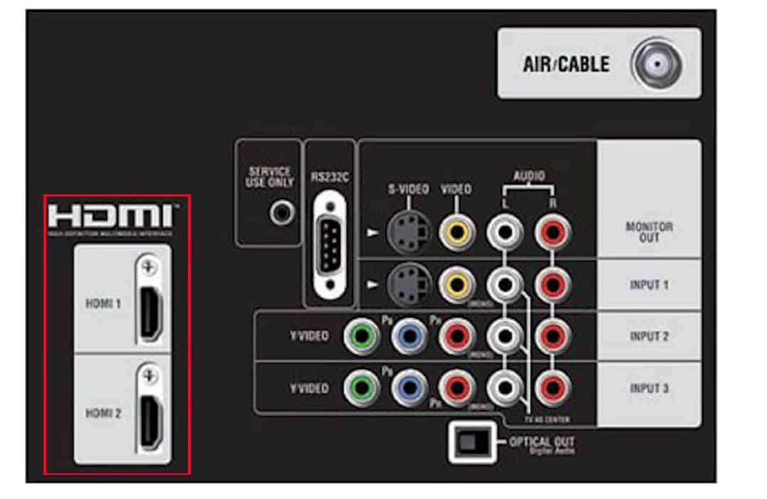 How to Connect TV Audio Output to Speakers? HDMI sockets