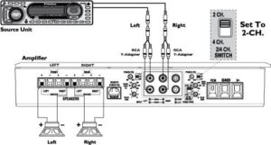 How to Bridge a Four Channel Amplifier